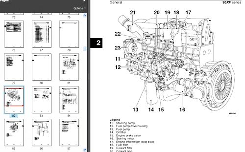 DAF Manuals + Wiring Diagrams